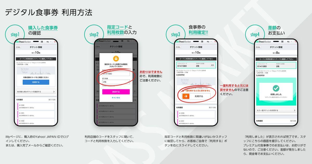 PassMarketで東京都「Go To Eat」のプレミアム付きデジタル食事券の抽選申し込みを開始