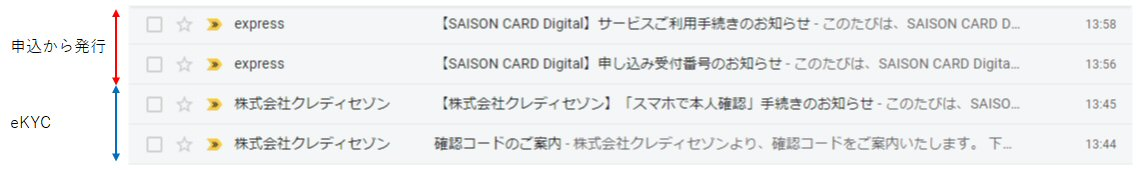 SAISON CARD Digitalは申込後3分程度で発行できる
