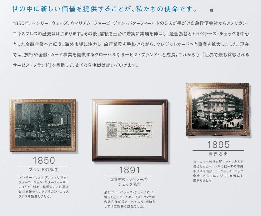 アメックスの歴史
