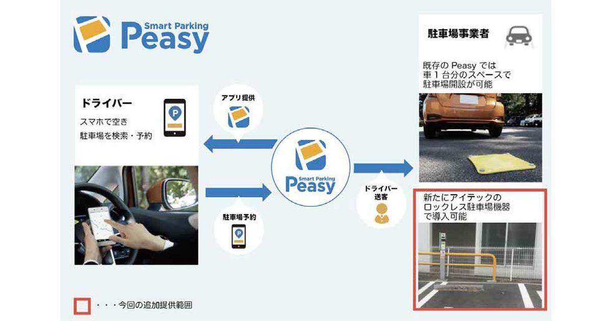 ドコモ、駐車場アプリ「Smart Parking Peasy」からPeasy専用機器がないコインパーキングの予約と精算ができるサービスを開始