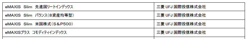 auカブコムの資産形成プログラム対象外投資信託(一部)