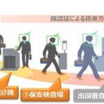 成田・羽田空港国際線で顔認証技術を活用した搭乗手続「Face Express」の実証実験を開始