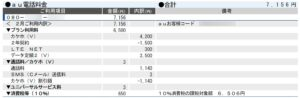 auの2021年2月分の利用料金