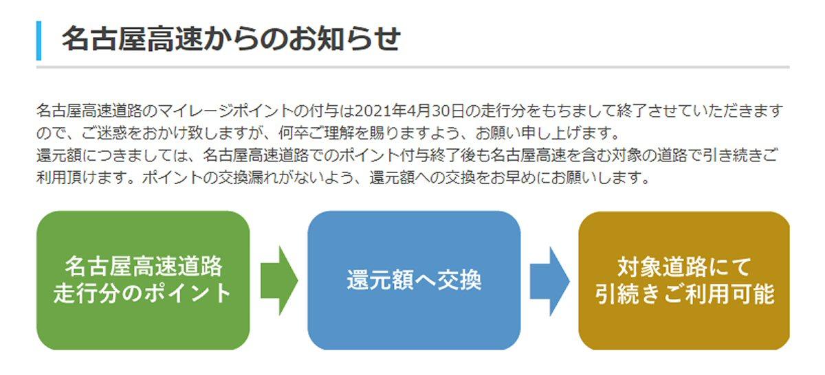 ETCマイレージサービス、名古屋高速道路でのポイント付与を終了