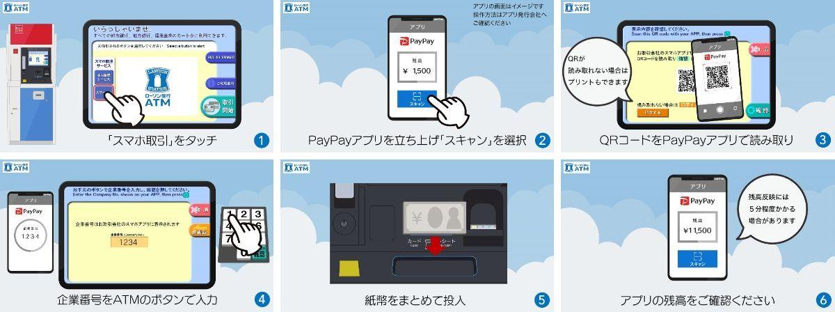 ローソン銀行ATMでPayPayの現金チャージが可能に