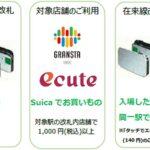 JR東日本、「タッチでエキナカ」の入場券がポイントバックとなるキャンペーンを実施