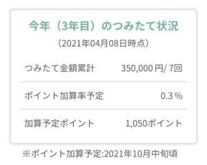tsumiki証券は3年目のため0.3%のポイントが付与される