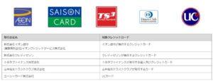 ETCXで利用できるクレジットカード