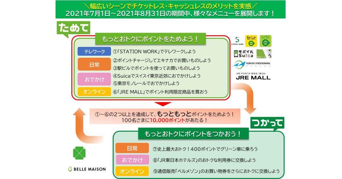 JR東日本、2021年7月から2ヵ月間限定でJRE POINTのキャンペーンを実施