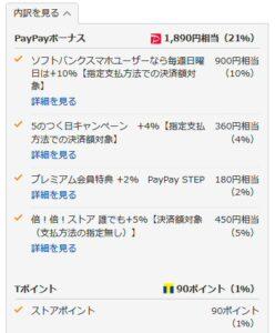 Yahoo!ショッピングの「ふるなび」で22%の内訳