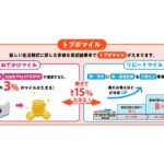 東武鉄道、TOBU POINTの新サービス「トブポマイル」を開始 PASMOへのチャージも可能