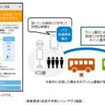 東急バスで混雑平準化に向けた実証実験用アプリ「バス快適乗車案内」を開始 混雑したバスを見送るとdポイントを獲得可能