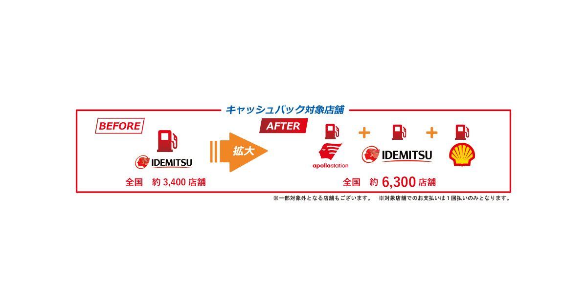 NTTファイナンス、2021年10月よりNTTグループカードやNTTファイナンスBizカードの「出光キャッシュバックシステム」を変更