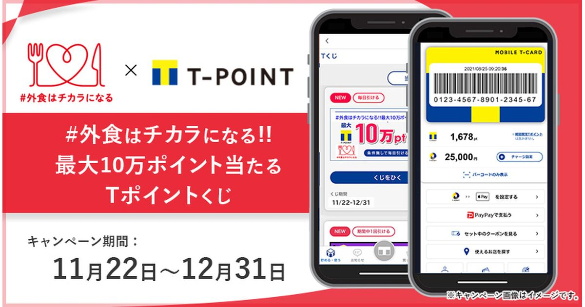 Tポイント・ジャパン、「#外食はチカラになる」に参画し、最大10万Tポイントが当たるキャンペーンを実施